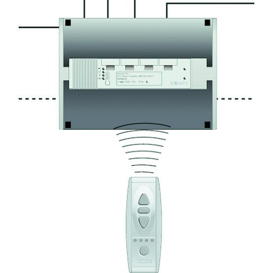 automatisme commande radio pour stores et volets roulants anim o rts somfy. Black Bedroom Furniture Sets. Home Design Ideas