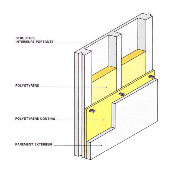 Enveloppe ext rieure en panneaux de b ton isolation for Coupe verticale d un batiment