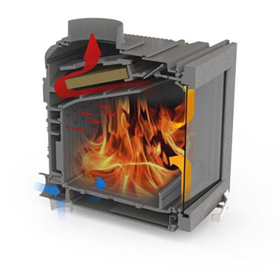 foyer ferm en fonte doubl e encastrer de 7 14 kw lorflam. Black Bedroom Furniture Sets. Home Design Ideas