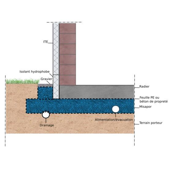 isolant en verre cellulaire sous fondations radier certifi cstb. Black Bedroom Furniture Sets. Home Design Ideas