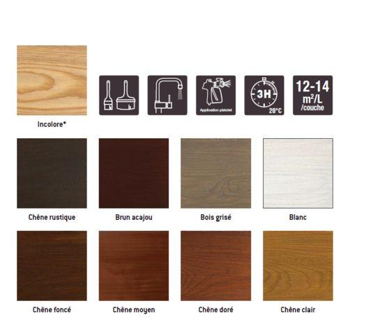 tous bois environnement lasure pour boiseries. Black Bedroom Furniture Sets. Home Design Ideas