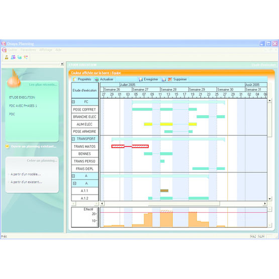Logiciel de gestion de planning onaya planning for Logiciel plannification