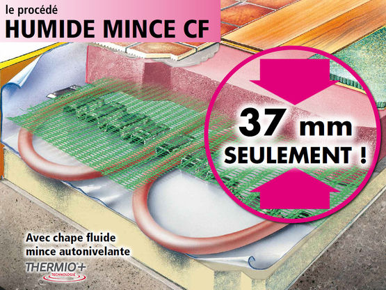 Humide Mince CF (37 mm)