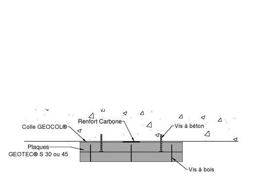 Geotec s ep 30 ou 45 mm plaque coupe feu pour conduits et gaines ei 60 120 batiproduits - Plaque coupe feu cuisine ...