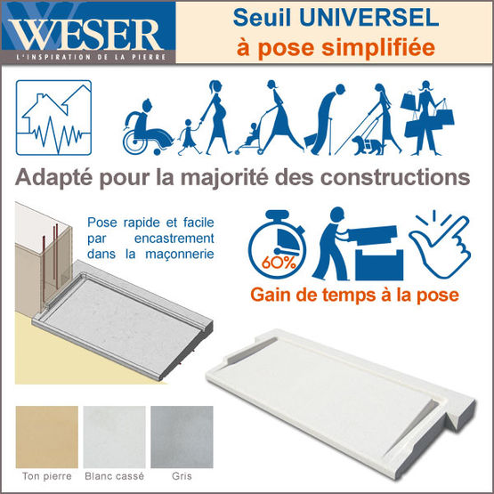 Seuil De Porte Universel A Pose Simplifiee Seuil Universel Ps Weser
