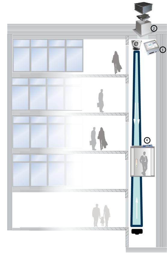 syst me de ventilation pour gaines d ascenseur syst me. Black Bedroom Furniture Sets. Home Design Ideas