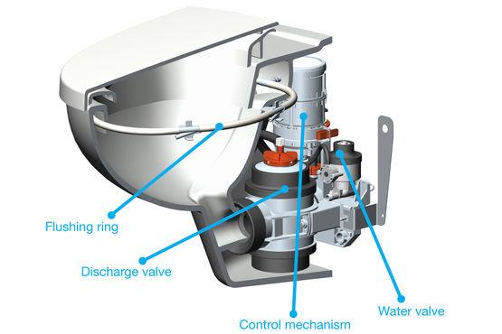 Toilette Sous Vide 1 2 Litres Evac Optima 5 Evac