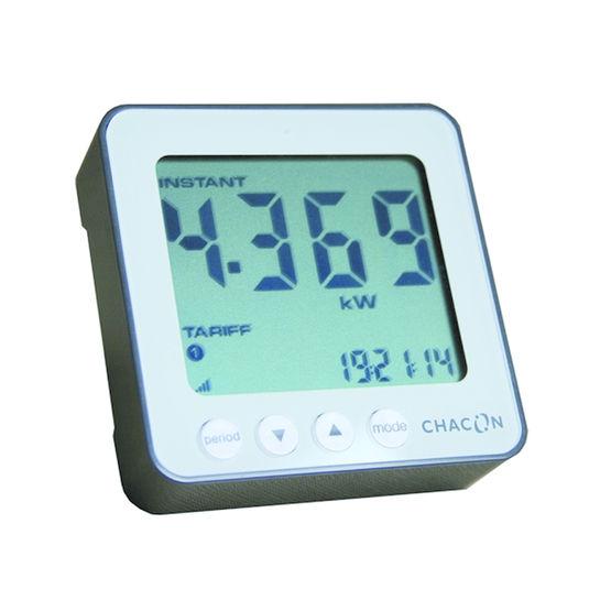 Ecowatt 850