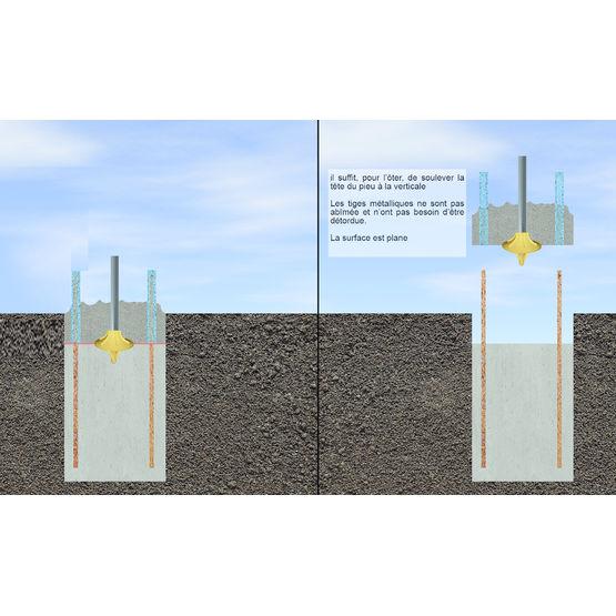 Consulter sur Batiproduits le détail : Technique de recépage jusqu'à 4 m pour fondation béton