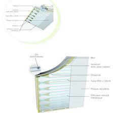 planchers et murs chauffants rafra chissant produits du btp. Black Bedroom Furniture Sets. Home Design Ideas