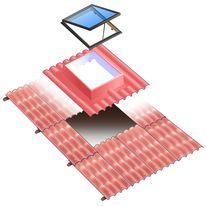 Châssis fixe de toit en acier à rupture de pont thermique   Cast en fixe - CAST