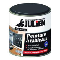 Peinture d 39 aspect m tal vieilli effet oxyd cep julien - Peinture julien plastique ...