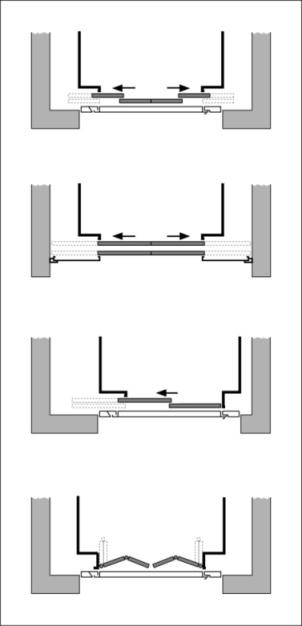 Definition de porte d 39 ascenseur - Operateur de porte d ascenseur ...